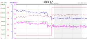 Fleet Analytic-sample